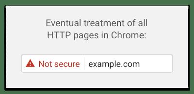 Google Not Secure Chrome Warning